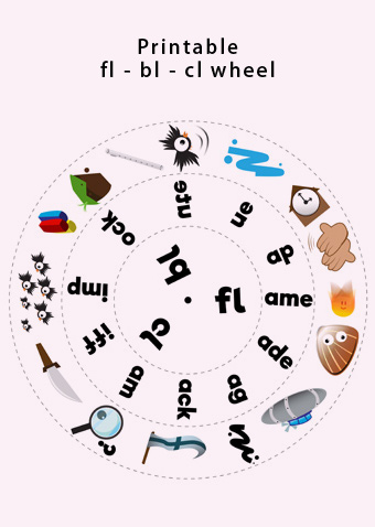 fl bl cl Phonics Wheel